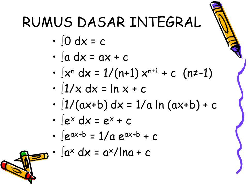 RUMUS DASAR INTEGRAL 0 dx = c a dx = ax + c