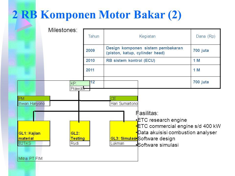 2 RB Komponen Motor Bakar (2)