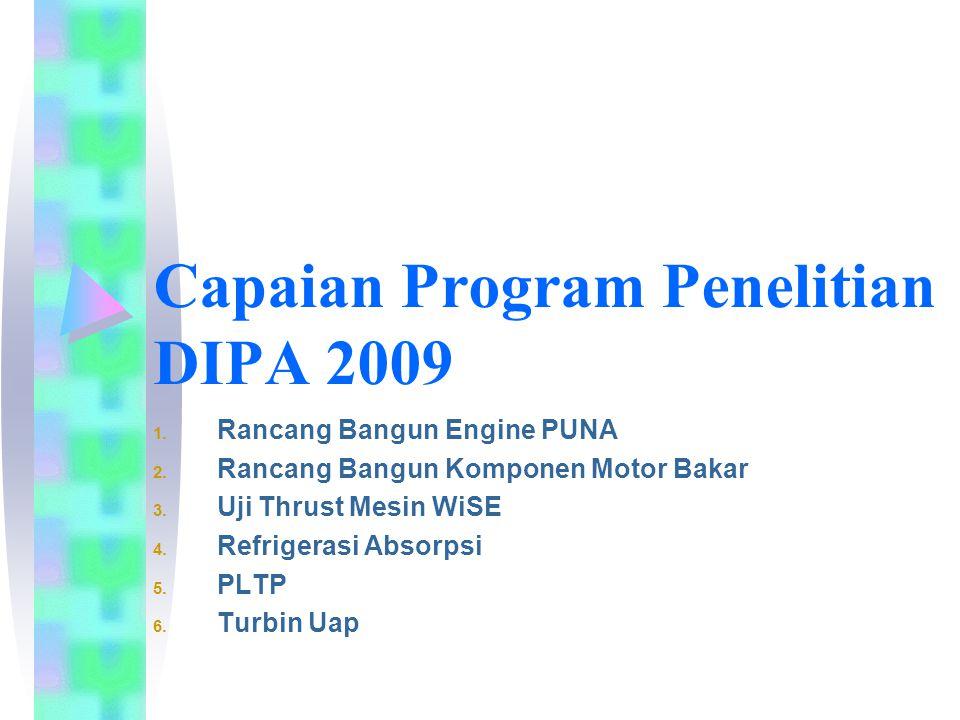 Capaian Program Penelitian DIPA 2009