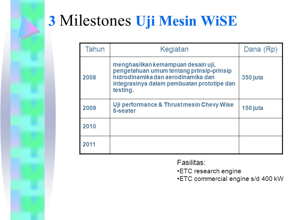 3 Milestones Uji Mesin WiSE