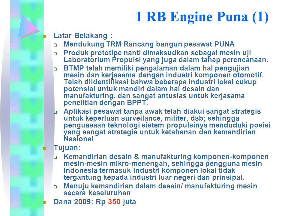 1 RB Engine Puna (1) Latar Belakang : Tujuan: Dana 2009: Rp 350 juta