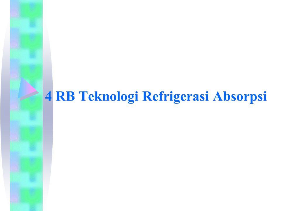 4 RB Teknologi Refrigerasi Absorpsi