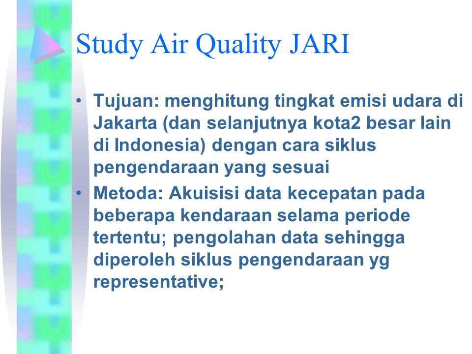Study Air Quality JARI