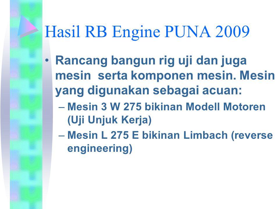 Hasil RB Engine PUNA 2009 Rancang bangun rig uji dan juga mesin serta komponen mesin. Mesin yang digunakan sebagai acuan: