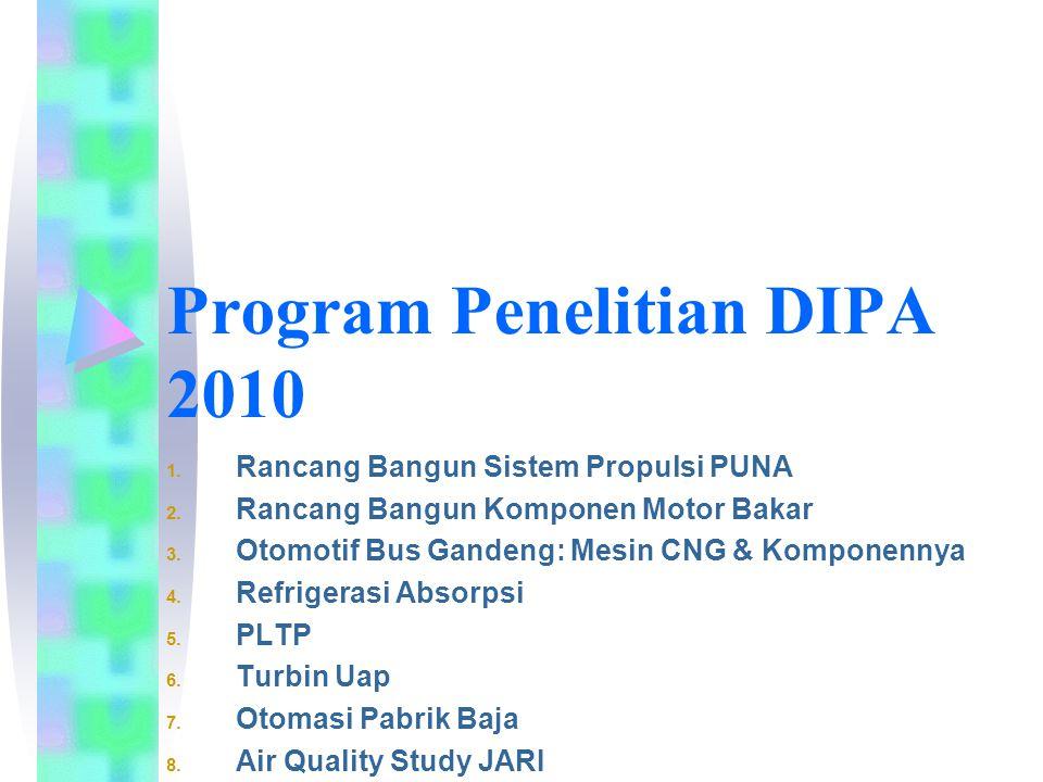 Program Penelitian DIPA 2010