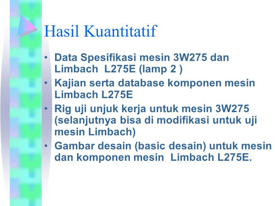 Hasil Kuantitatif Data Spesifikasi mesin 3W275 dan Limbach L275E (lamp 2 ) Kajian serta database komponen mesin Limbach L275E.