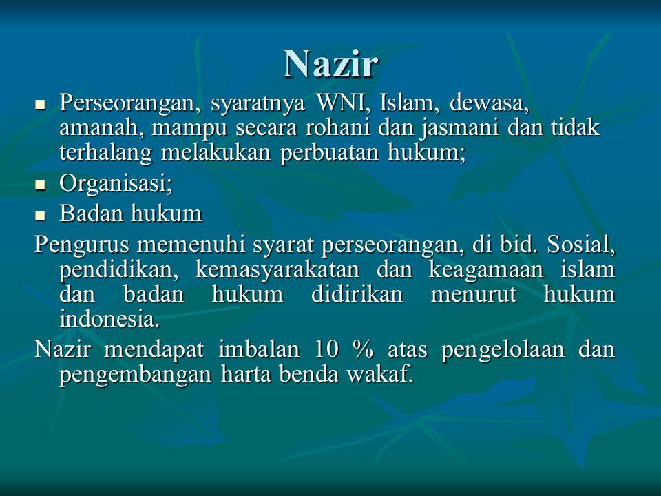 Nazir Perseorangan, syaratnya WNI, Islam, dewasa, amanah, mampu secara rohani dan jasmani dan tidak terhalang melakukan perbuatan hukum;