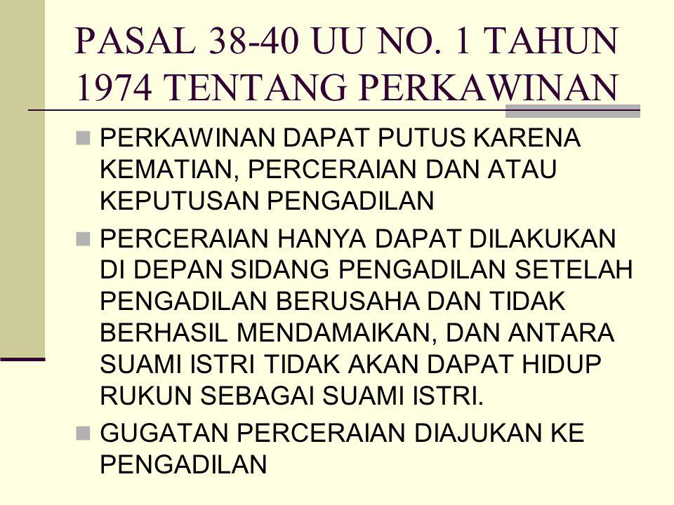PASAL 38-40 UU NO. 1 TAHUN 1974 TENTANG PERKAWINAN
