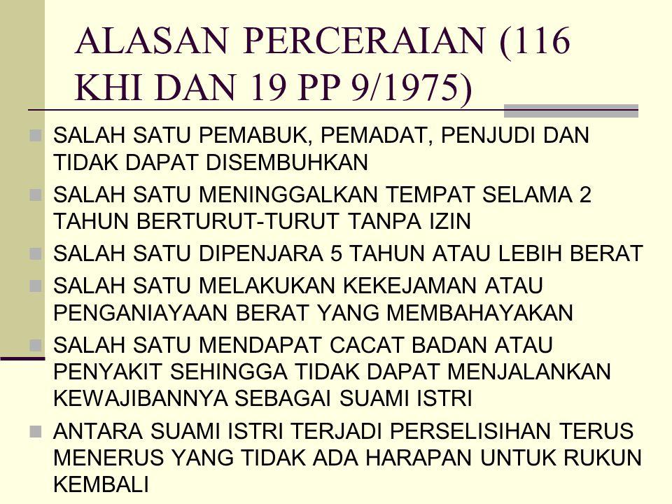 ALASAN PERCERAIAN (116 KHI DAN 19 PP 9/1975)