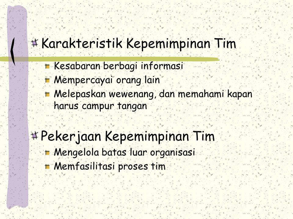 Karakteristik Kepemimpinan Tim