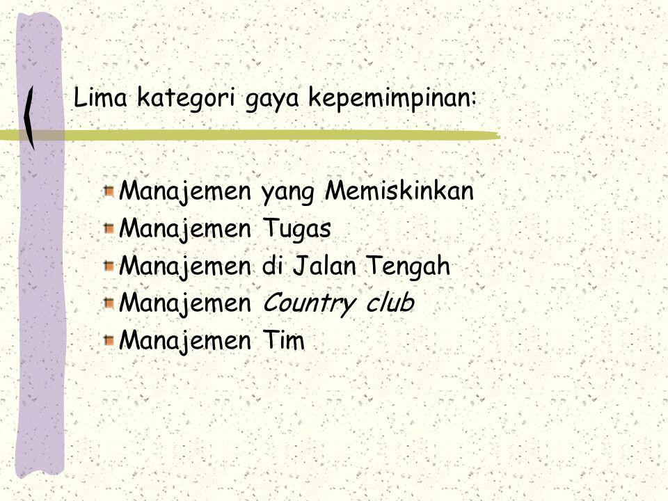 Lima kategori gaya kepemimpinan: