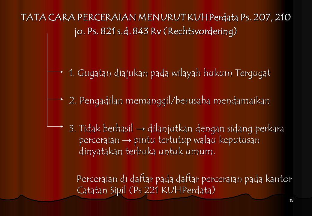 TATA CARA PERCERAIAN MENURUT KUHPerdata Ps. 207, 210