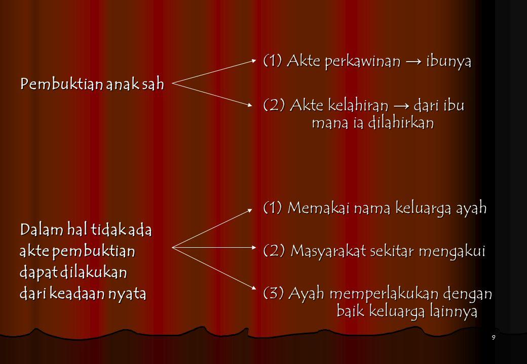 (1) Akte perkawinan → ibunya