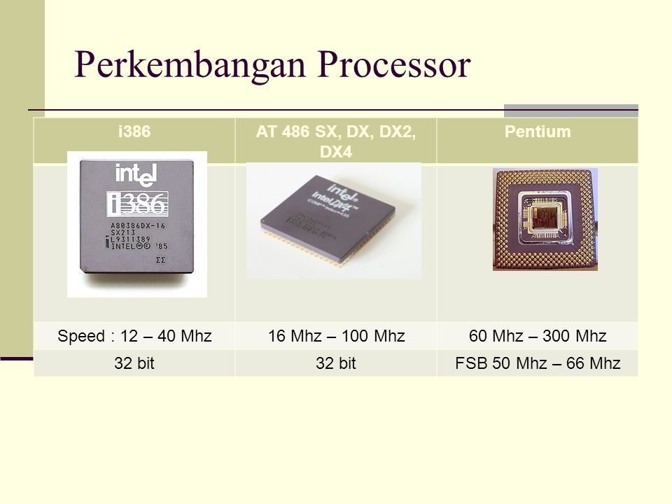 Perkembangan Processor