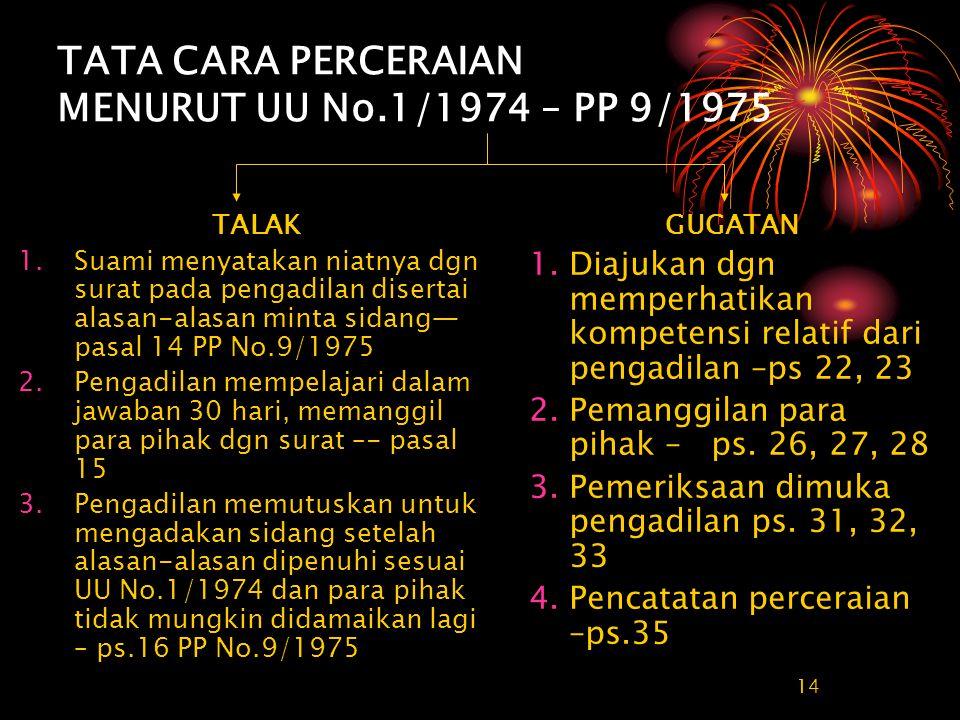 TATA CARA PERCERAIAN MENURUT UU No.1/1974 – PP 9/1975