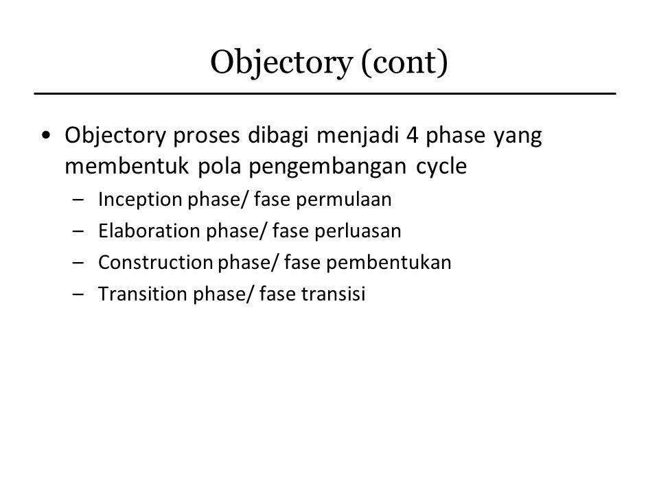 Objectory (cont) Objectory proses dibagi menjadi 4 phase yang membentuk pola pengembangan cycle. Inception phase/ fase permulaan.