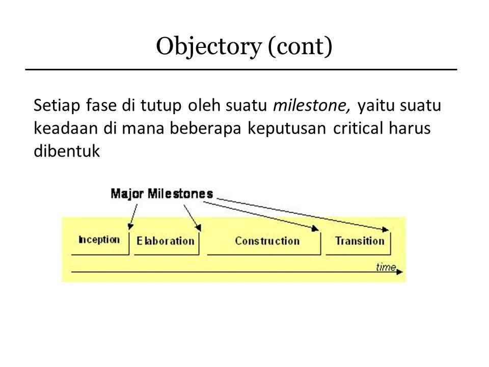 Objectory (cont) Setiap fase di tutup oleh suatu milestone, yaitu suatu keadaan di mana beberapa keputusan critical harus dibentuk.