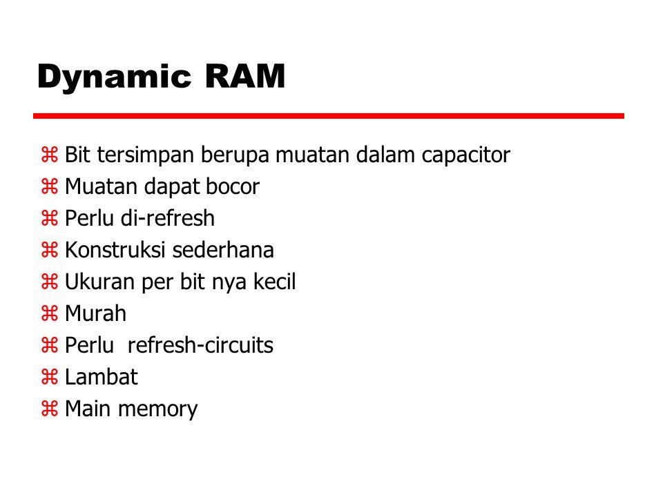 Dynamic RAM Bit tersimpan berupa muatan dalam capacitor
