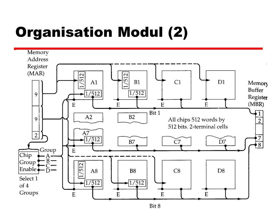 Organisation Modul (2)