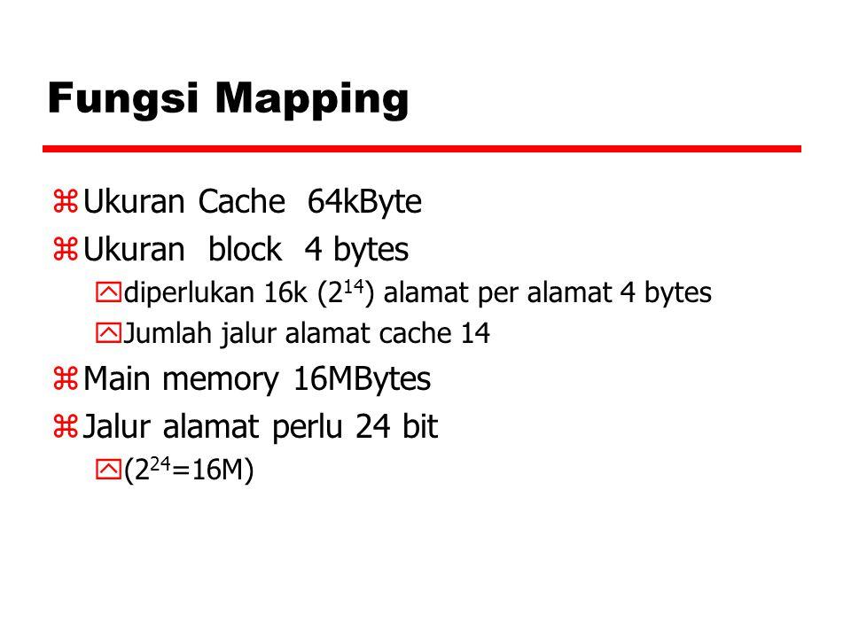 Fungsi Mapping Ukuran Cache 64kByte Ukuran block 4 bytes