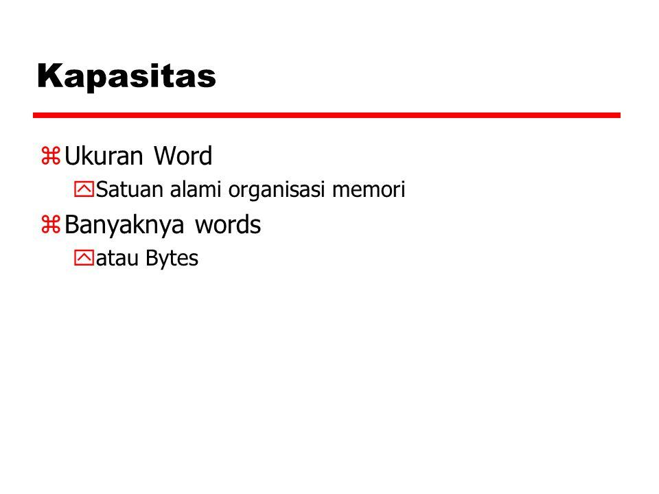 Kapasitas Ukuran Word Banyaknya words Satuan alami organisasi memori