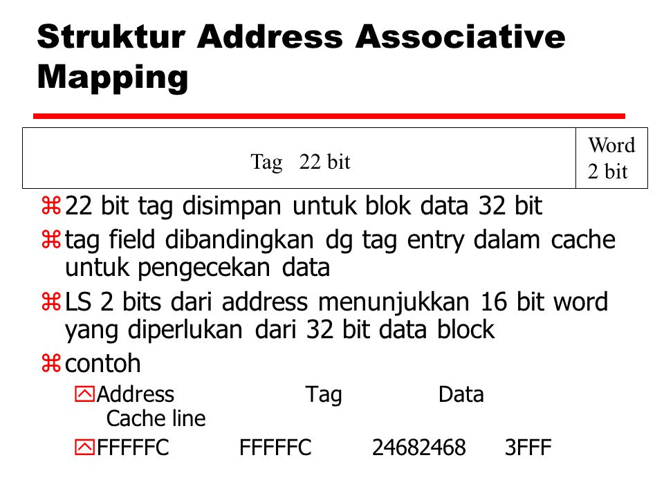 Struktur Address Associative Mapping