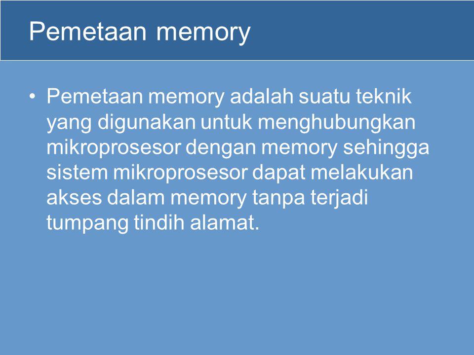 Pemetaan memory