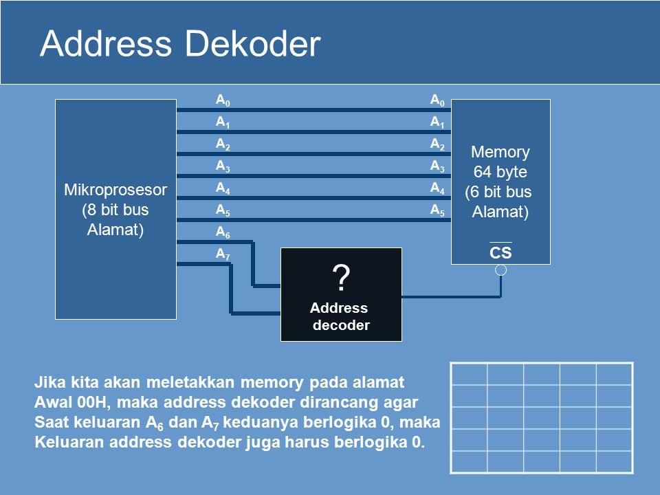 Address Dekoder Memory 64 byte Mikroprosesor (6 bit bus (8 bit bus