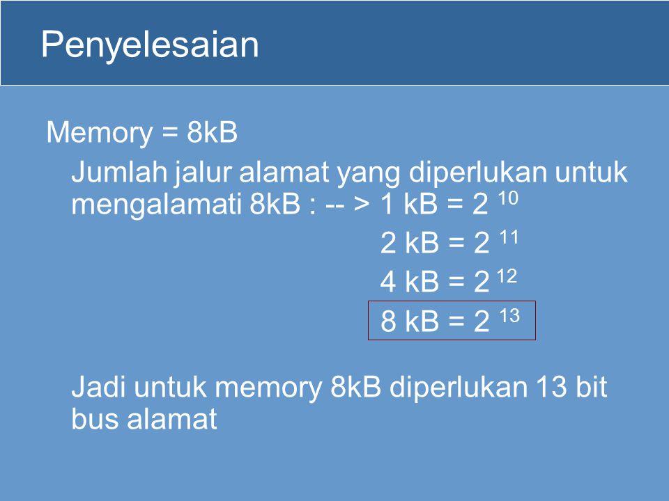 Penyelesaian Memory = 8kB