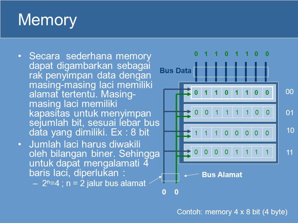 Memory 1.