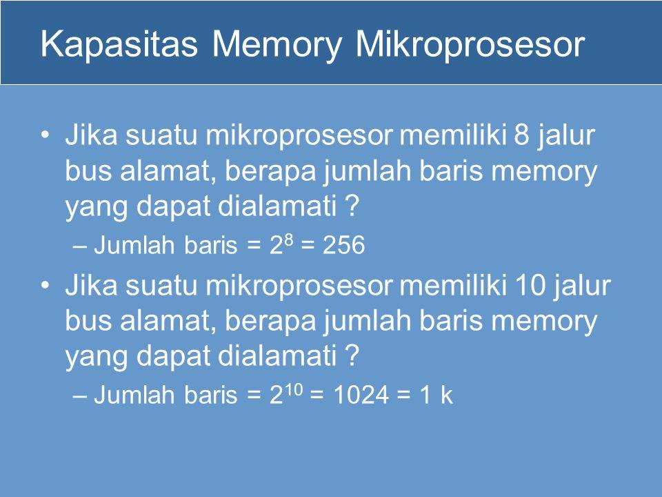 Kapasitas Memory Mikroprosesor