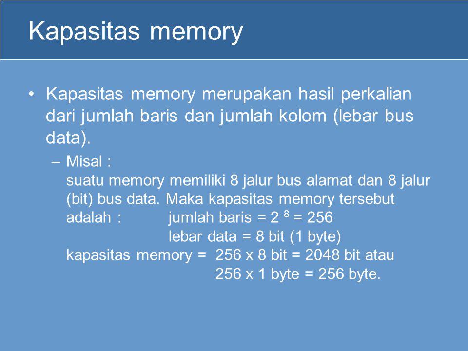 Kapasitas memory Kapasitas memory merupakan hasil perkalian dari jumlah baris dan jumlah kolom (lebar bus data).