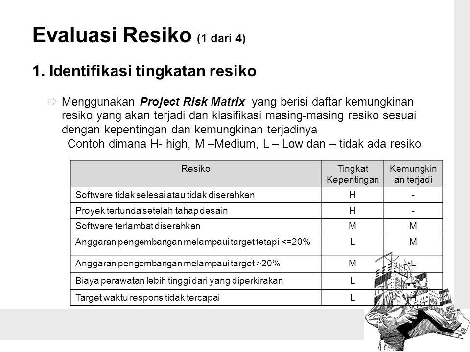 Evaluasi Resiko (1 dari 4)
