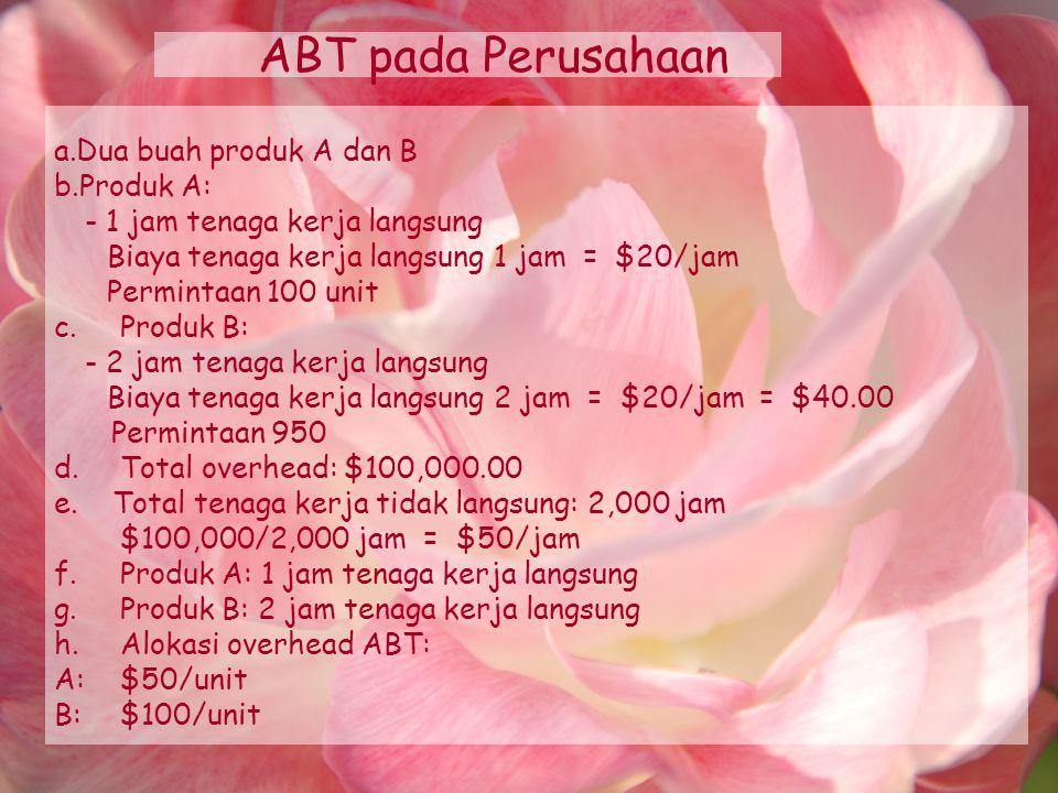 ABT pada Perusahaan Dua buah produk A dan B Produk A: