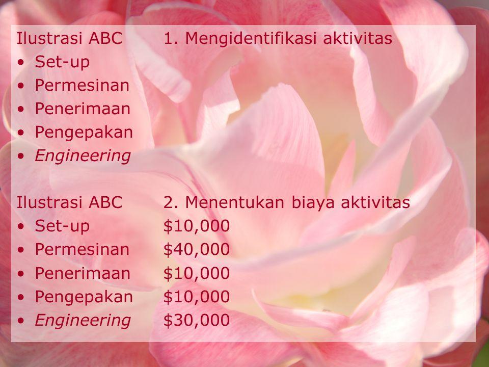 Ilustrasi ABC 1. Mengidentifikasi aktivitas