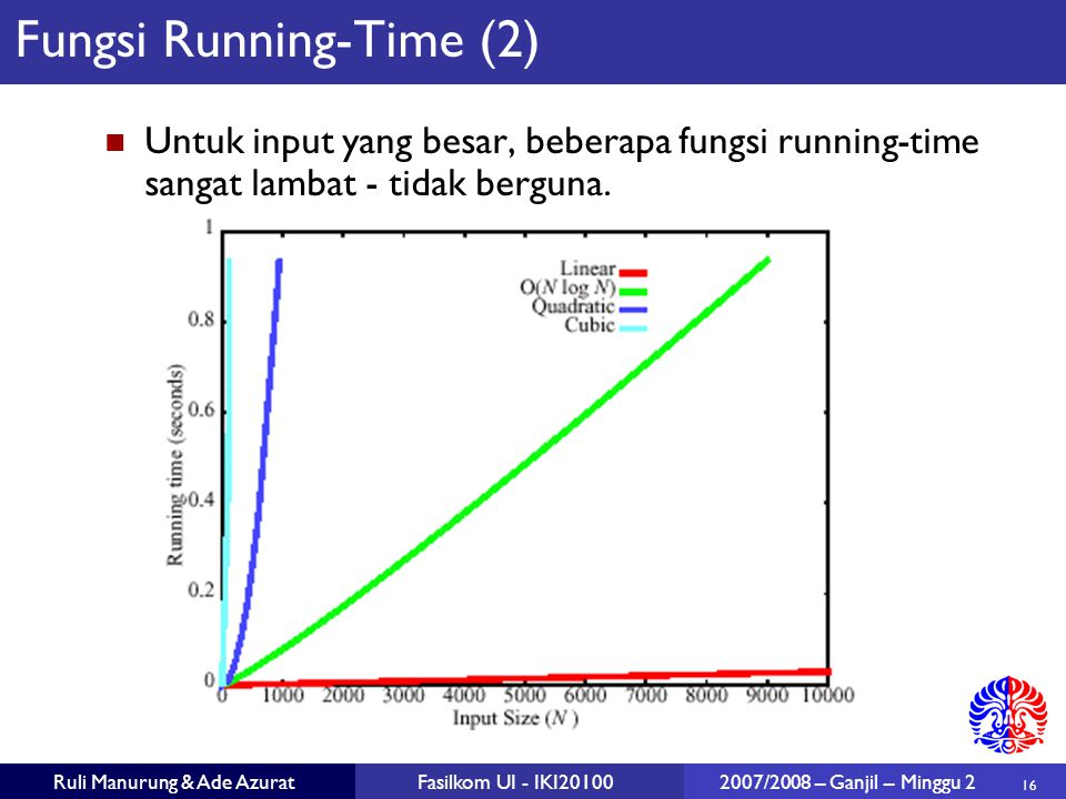 Fungsi Running-Time (2)