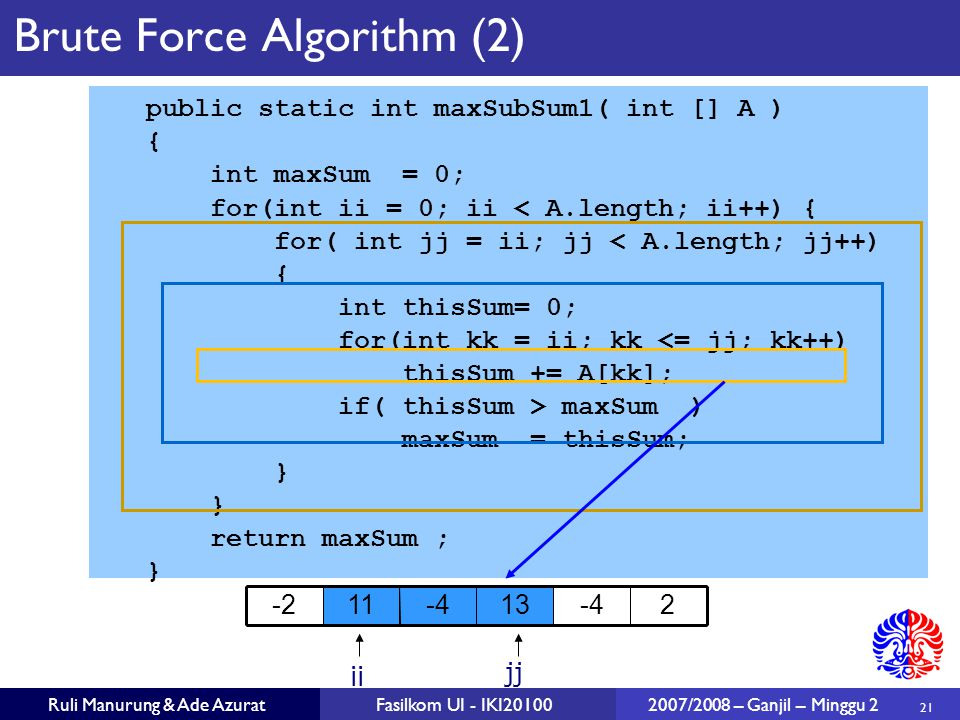 Brute Force Algorithm (2)