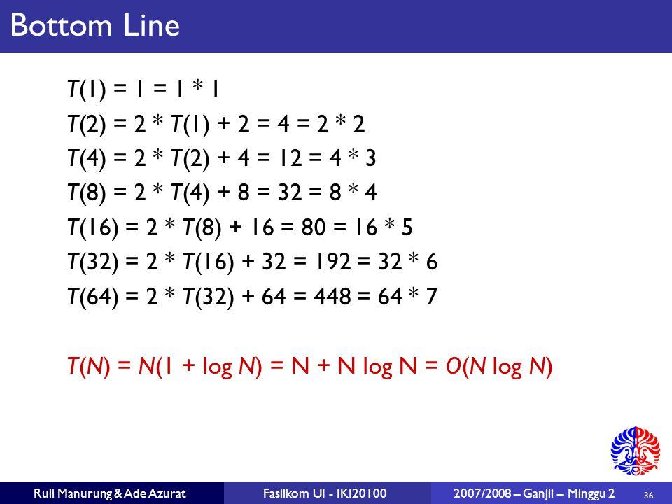 Bottom Line T(1) = 1 = 1 * 1 T(2) = 2 * T(1) + 2 = 4 = 2 * 2