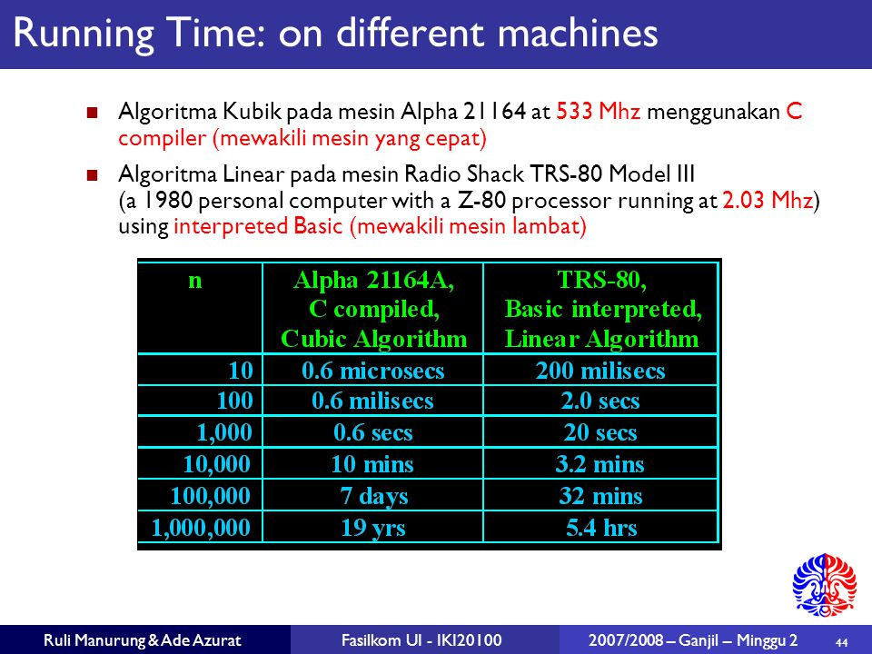 Running Time: on different machines