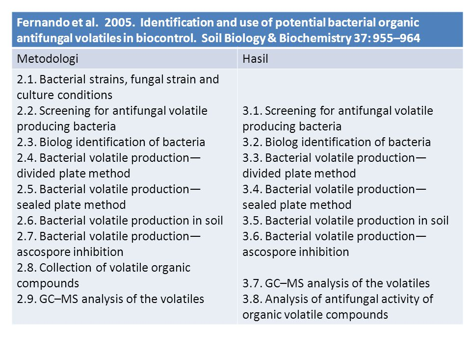 Fernando et al. 2005. Identification and use of potential bacterial organic antifungal volatiles in biocontrol. Soil Biology & Biochemistry 37: 955–964