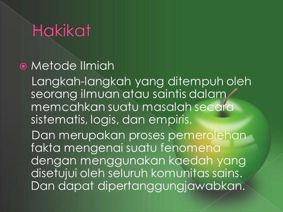Hakikat Metode Ilmiah.