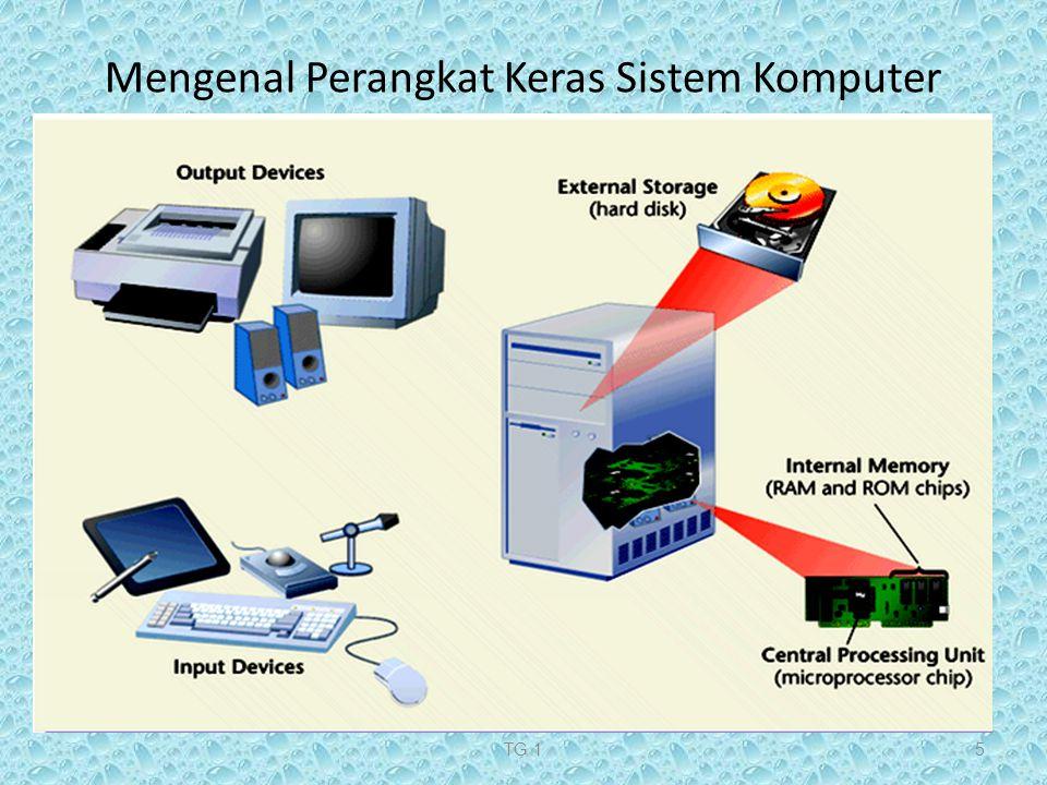 Mengenal Perangkat Keras Sistem Komputer