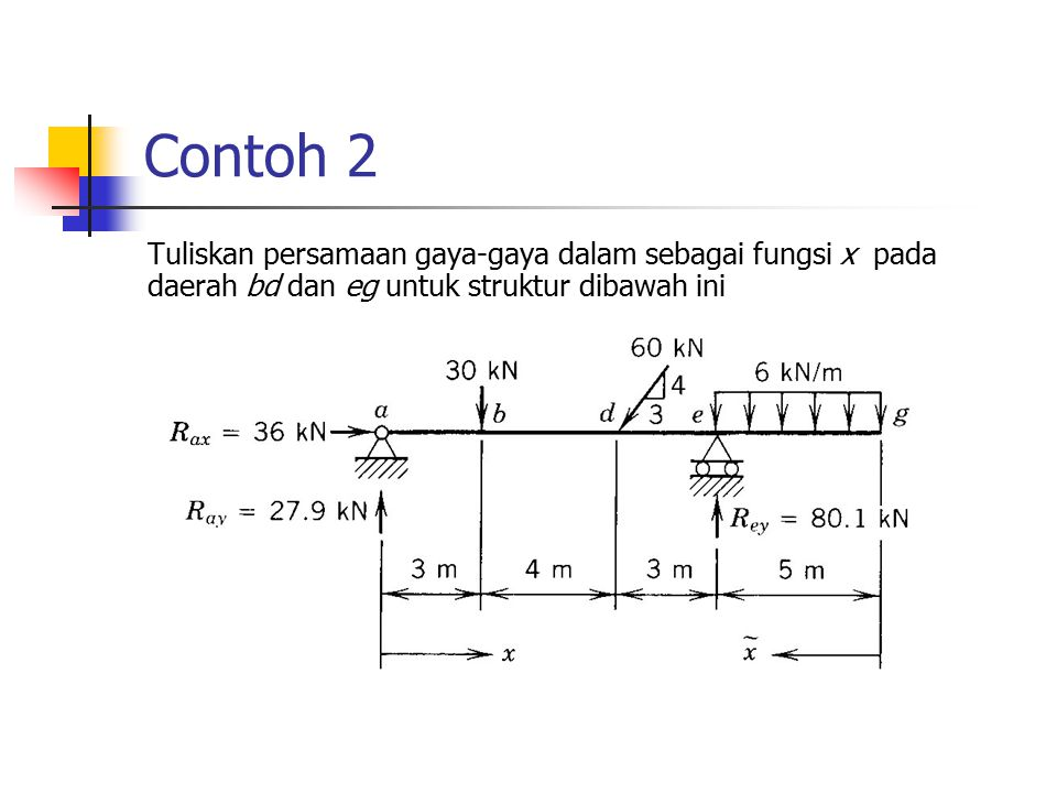 Contoh 2 Tuliskan persamaan gaya-gaya dalam sebagai fungsi x pada daerah bd dan eg untuk struktur dibawah ini.