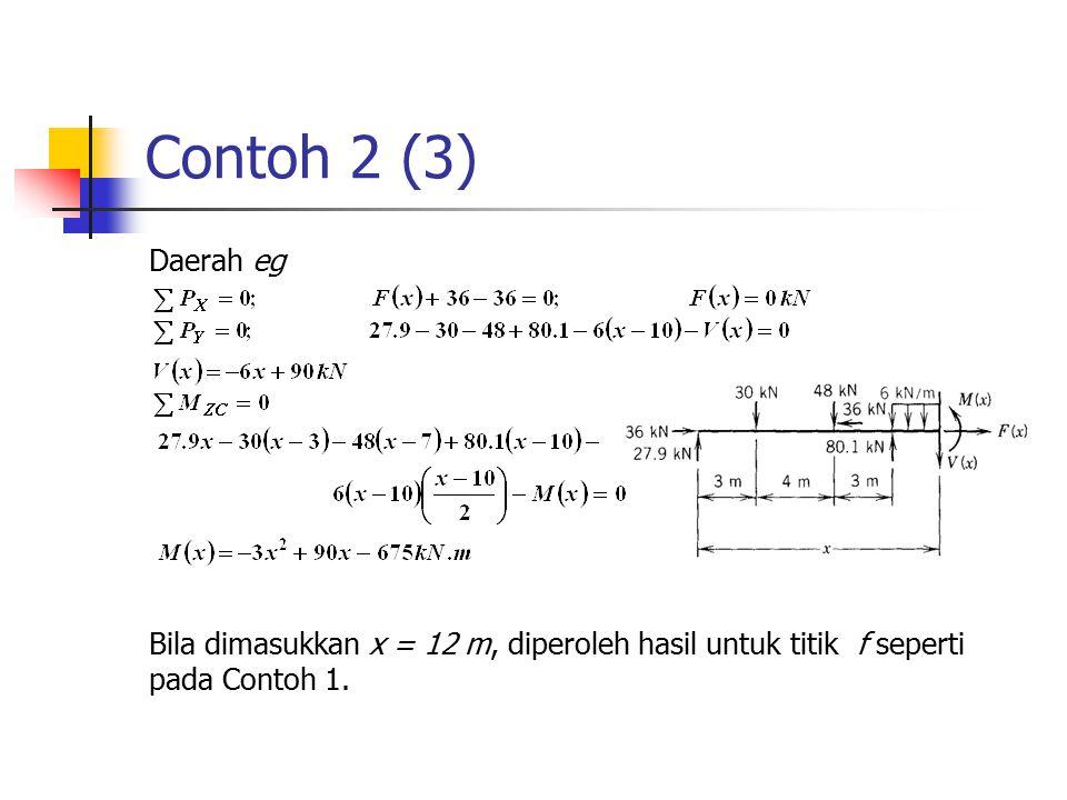 Contoh 2 (3) Daerah eg.