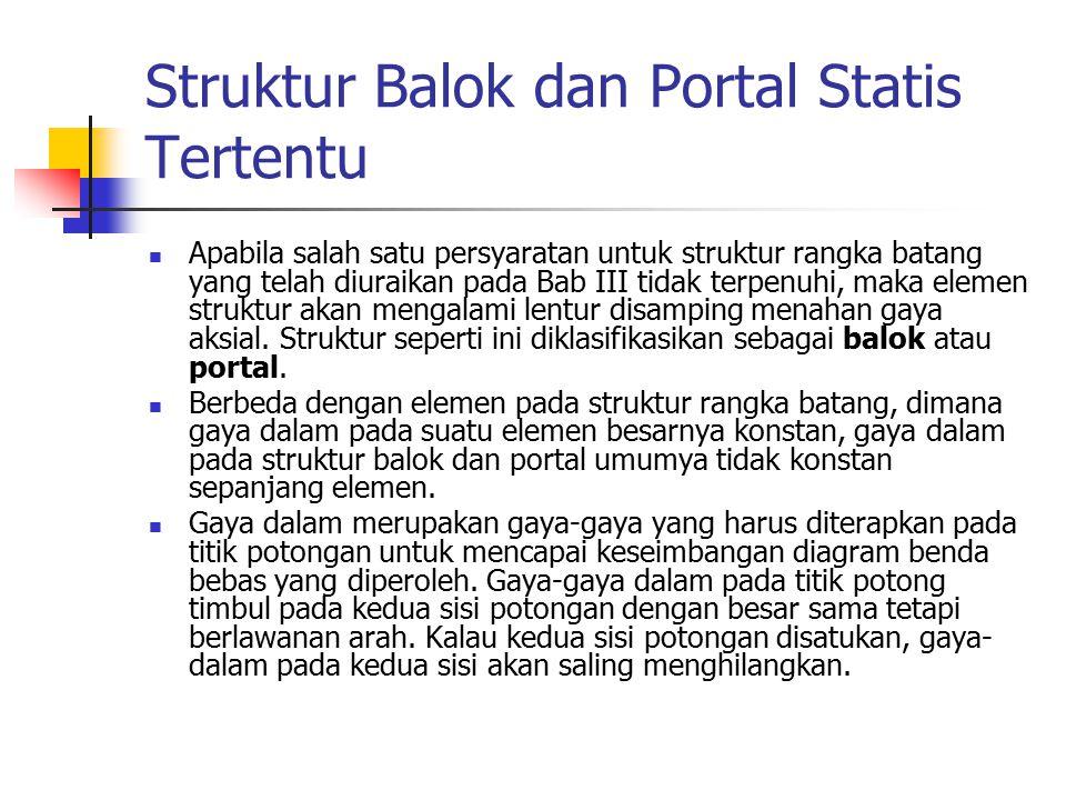 Struktur Balok dan Portal Statis Tertentu