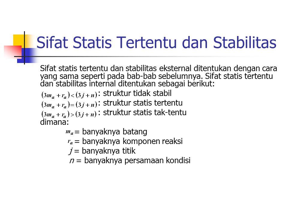 Sifat Statis Tertentu dan Stabilitas