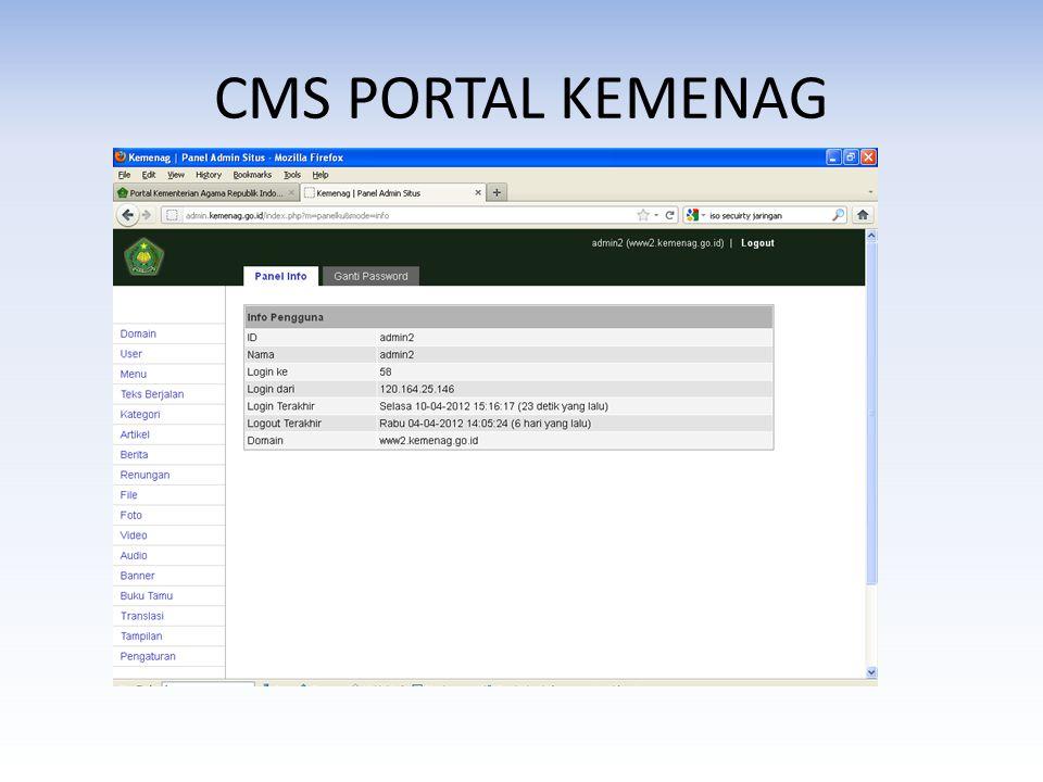 CMS PORTAL KEMENAG
