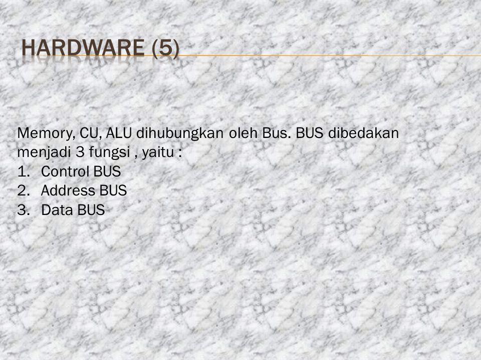 hardware (5) Memory, CU, ALU dihubungkan oleh Bus. BUS dibedakan menjadi 3 fungsi , yaitu : Control BUS.