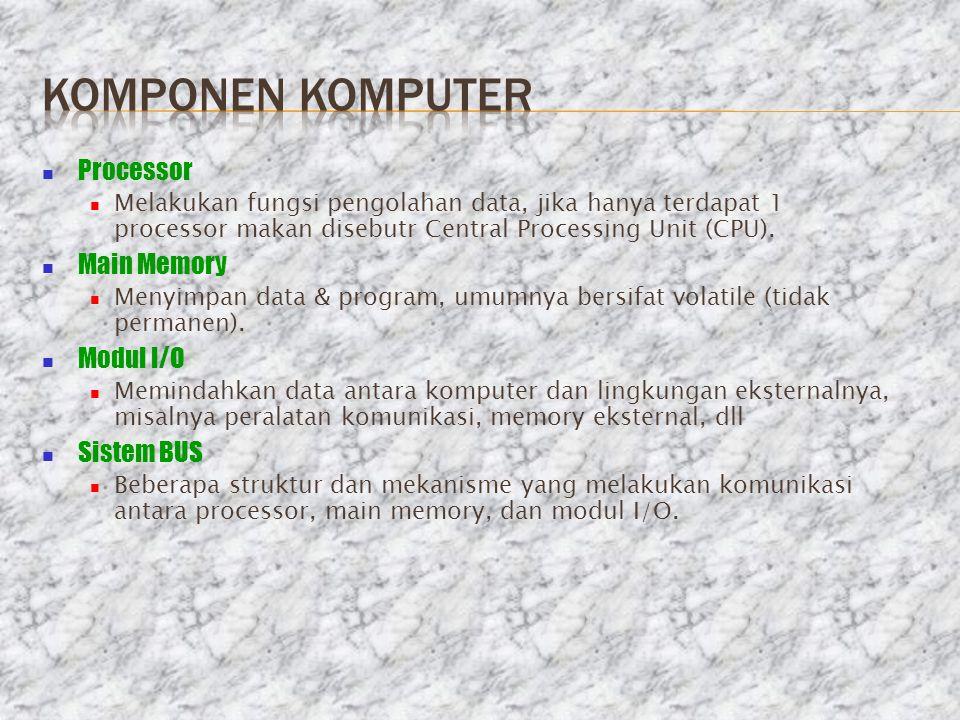 Komponen komputer Processor Main Memory Modul I/O Sistem BUS