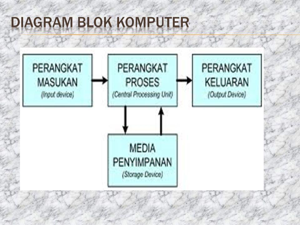 DIAGRAM BLOK KOMPUTER